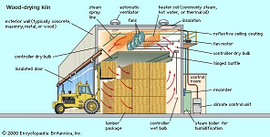 wood kiln diagram - please click for larger version
